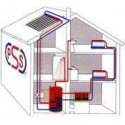 Impianto solare termico per riscaldamento schema